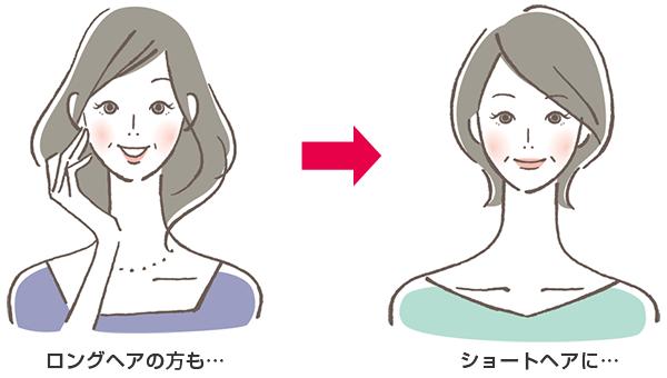 ヘアスタイルの変化